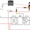音楽スタジオのアンプでの感電の原因と対策