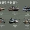 2030年に誕生する韓国型の未来電車K3予想性能
