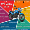 The All New TVS Victor 2016 Infographic