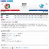 2019-07-24 カープ第92戦(マツダスタジアム)◯2対0 中日(44勝45敗3分)西川先頭打者弾、ジョンソン1安打完封で5連勝!もっと打てればいいんだけどね。