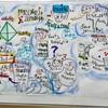 安富教授の災害情報論Ⅱでグラフィックを活用したアクティブラーニング