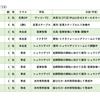 放牧・育成馬近況(8月・第3週)