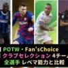 【FPランキング】POTW・Fan'sChoiceスペイン・インテル・ミラン・モナコ・セルティッククラブセレクション