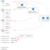 複数のモジュール形式(CommonJS, ES Modules, UMD)をサポートしたnpmパッケージの作り方 in TypeScript