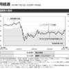 ニッセイ-<購入・換金手数料なし>ニッセイグローバルリートインデックスファンド運用報告書/ニッセイ国内債券インデックスファンド(2019年11月20日決算)が交付