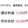 2018年7月第2周目(7/9~7/13)の運用利益【ループイフダン】