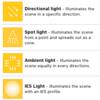 iOS で SceneKit を試す(Swift 3) その45 - Scene Editor の Light について