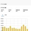 100,0000アクセス御礼m(_ _)m