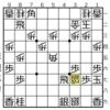 反省会(190805) ~確変終了?!~