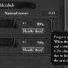 叛乱率が合成されて150%になり叛乱勃発の珍事件