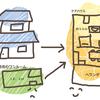 高齢者施設の住み替え~サービス付き高齢者住宅からケアハウスへ