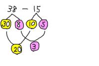 「2位数−2位数の計算」算数2年 発言をかみくだいて共有。