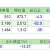 2019.5.8(水) 資産状況