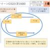 2020/04/12(日) 桜花賞(G1) 有力馬紹介 ミヤマザクラ