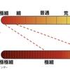 【兼用NG】エスプレッソ専用のグラインダーを購入すべき3つの理由