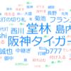 8/14~竜→虎【鯉について】
