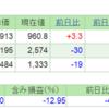 2019.4.18(木) 資産状況