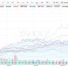 投資を検討している株一覧-ver1.1 2017年4月時点