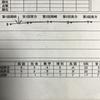 岡崎塾  允文學館のこと(15)通學者の成績個票の「本物」の写真を公開(2)、実力テスト形式編