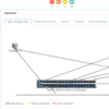 Cisco UCS PE 3.1(2bPE1)でMajor Faluts発生