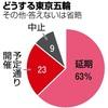 オリンピックより大事なもの、貧しい日本は、両立できない。