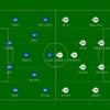【マッチレビュー】20-21 CL決勝トーナメント1回戦1stレグ バルセロナ対PSG