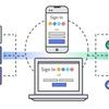 AWS Cognito 入門 -概要と詳細へのリンク-