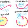 【Illustrator】デザイナーがペンツールをつかいこなすために練習した内容のまとめ。