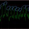 歌声合成解説シリーズ②「歌声合成向きの声」とピッチシフトの仕組み