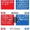 安倍晋三首相を元民主党・平野貞夫氏や元公明党・二見伸明氏らが内乱予備罪で告発 安倍氏によると全て回答できない事情があるようです。