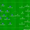 UCL16-17-C1-バルセロナ.vs.セルティック