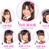 AKB48・じゃんけん選抜