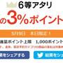 今月も開催!「ヤフオク毎日くじ 5月」が2017/5/9~14で開催中!取りあえず引くべし。