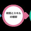 サラリーマン副業スタートマニュアル(副業の始め方)