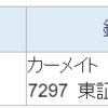 カーメイト(7297)が3日連続ストップ高。 20日で2.14倍の株価上昇で利益確定。
