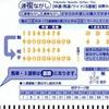 ◆競馬予想◆6/1(土) 特選穴馬&軸馬候補