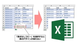 【Excel】実は奥が深い「オートフィル」 あなたはどれくらい使いこなせていますか?