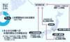 沖縄 Q&A 06 沖縄の基地になっている土地はもともとどんな土地だったの !?