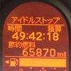 燃料計にあるガソリンスタンドマークの矢印はなに?