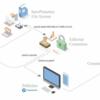 「PUBLISH」の紹介 - ブロックチェーンによる次世代型ニュース配信ソフトウェアのプロトコル