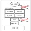 【RIZIN】朝倉海が佐々木憂流迦を1R KO!現在のRIZINバンタム級の力関係は?バンタム級四天王とは?解説してみた!
