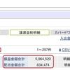 今年(2021年)1月から2月末までの売買利益は5,964,520円、納税額は1,211,656円でした。