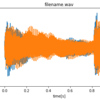 【Python】複数のWAVファイルの波形を表示するプログラム【サウンドプログラミング】