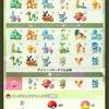 ポケモンGO 5周年記念イベント