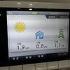 本日は晴天なり☆太陽光発電も絶好調☆光熱費が安くて助かってます☆