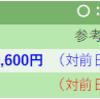 株式投資 10日目:エムスリー(2413)&レーザーテック(6920)利食千人力