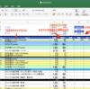 仕事にかかる時間を可視化できる超便利なタスク管理ツール「Task Chute」のすすめ