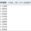 都道府県別の図書館数などのデータの分析1 - R言語にCSVファイルのデータを読み込む。2014年度と2015年度の調査データを利用する。