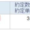 QDレーザ(6613)、初値797円で買った