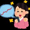 投資初心者が楽天証券で長期投資に挑戦中!2019年9月5日木曜日